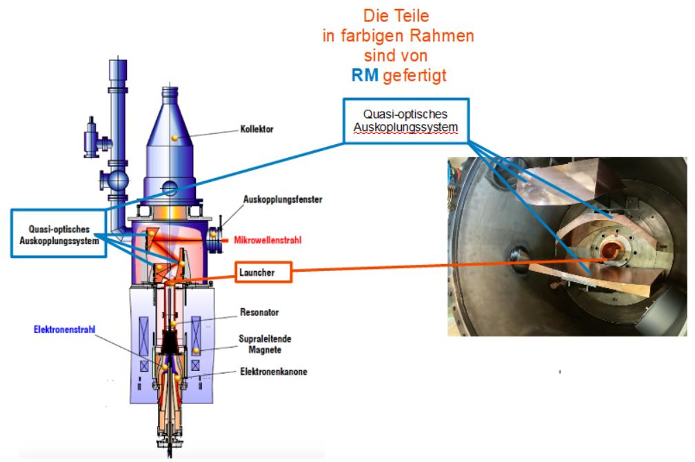 Zeichnung_Gyrotron_Launcher_RM